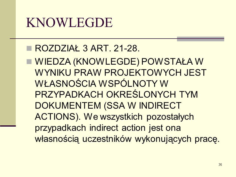 KNOWLEGDE ROZDZIAŁ 3 ART. 21-28.