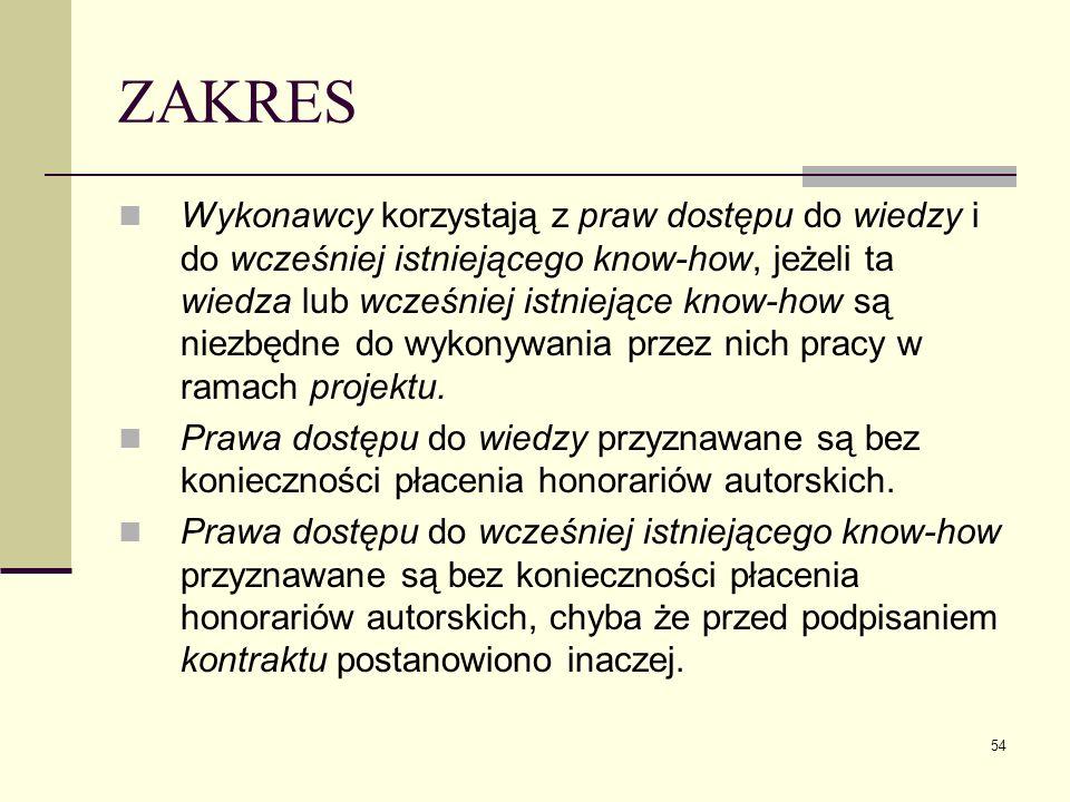 ZAKRES
