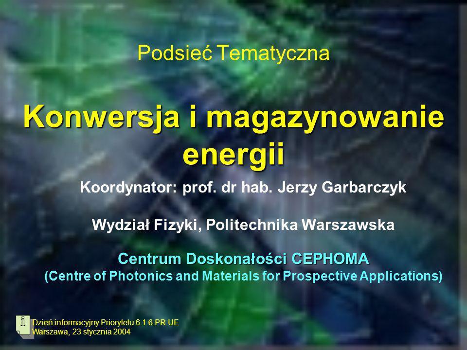 Podsieć Tematyczna Konwersja i magazynowanie energii