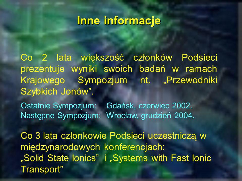 """Inne informacje Co 2 lata większość członków Podsieci prezentuje wyniki swoich badań w ramach Krajowego Sympozjum nt. """"Przewodniki Szybkich Jonów ."""