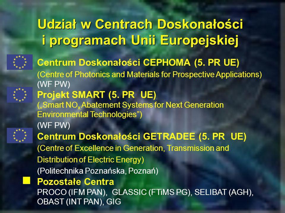 Udział w Centrach Doskonałości i programach Unii Europejskiej
