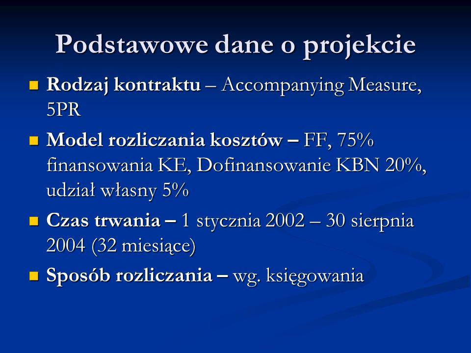 Podstawowe dane o projekcie
