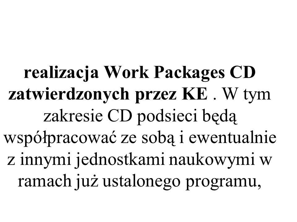 realizacja Work Packages CD zatwierdzonych przez KE