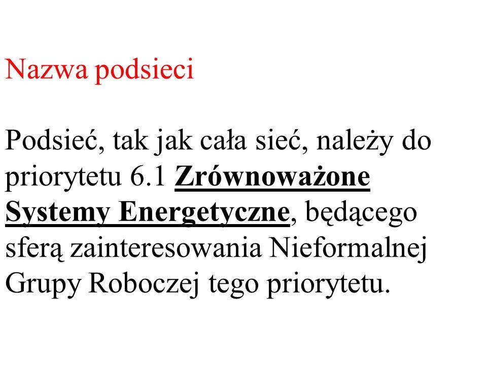 Nazwa podsieci Podsieć, tak jak cała sieć, należy do priorytetu 6