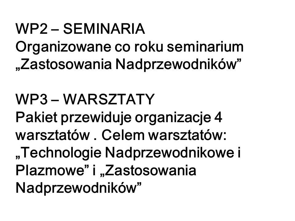 """WP2 – SEMINARIA Organizowane co roku seminarium """"Zastosowania Nadprzewodników WP3 – WARSZTATY Pakiet przewiduje organizacje 4 warsztatów ."""