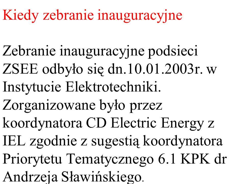 Kiedy zebranie inauguracyjne Zebranie inauguracyjne podsieci ZSEE odbyło się dn.10.01.2003r.