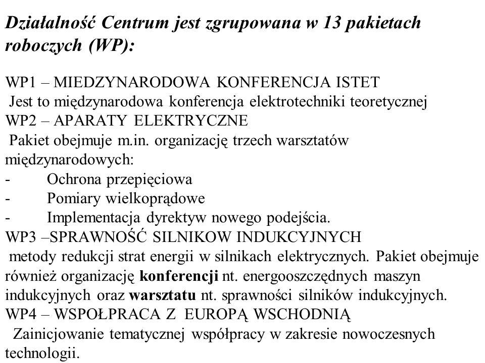 Działalność Centrum jest zgrupowana w 13 pakietach roboczych (WP): WP1 – MIEDZYNARODOWA KONFERENCJA ISTET Jest to międzynarodowa konferencja elektrotechniki teoretycznej WP2 – APARATY ELEKTRYCZNE Pakiet obejmuje m.in.