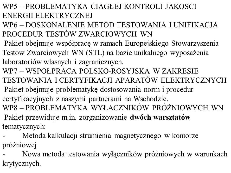WP5 – PROBLEMATYKA CIAGŁEJ KONTROLI JAKOSCI ENERGII ELEKTRYCZNEJ WP6 – DOSKONALENIE METOD TESTOWANIA I UNIFIKACJA PROCEDUR TESTÓW ZWARCIOWYCH WN Pakiet obejmuje współpracę w ramach Europejskiego Stowarzyszenia Testów Zwarciowych WN (STL) na bazie unikalnego wyposażenia laboratoriów własnych i zagranicznych.