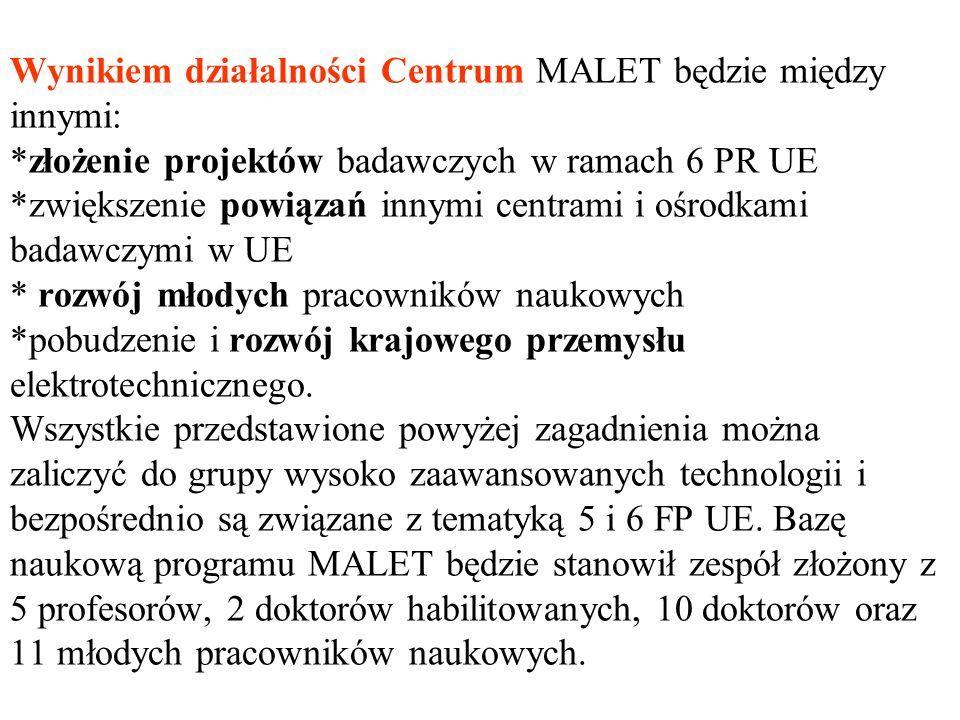 Wynikiem działalności Centrum MALET będzie między innymi: