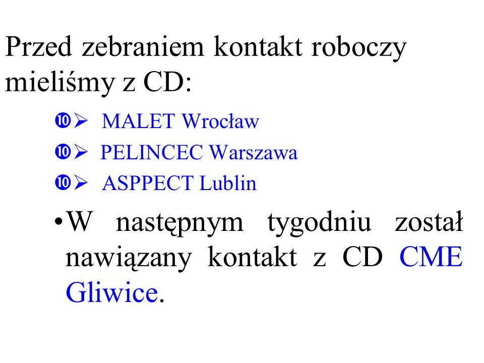 Przed zebraniem kontakt roboczy mieliśmy z CD: