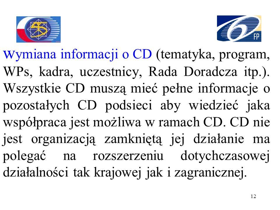 wymiana informacji o CD (tematyka, program, WPs, kadra, uczestnicy, Rada Doradcza itp.).