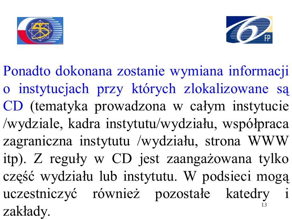 Ponadto dokonana zostanie wymiana informacji o instytucjach przy których zlokalizowane są CD (tematyka prowadzona w całym instytucie /wydziale, kadra instytutu/wydziału, współpraca zagraniczna instytutu /wydziału, strona WWW itp).
