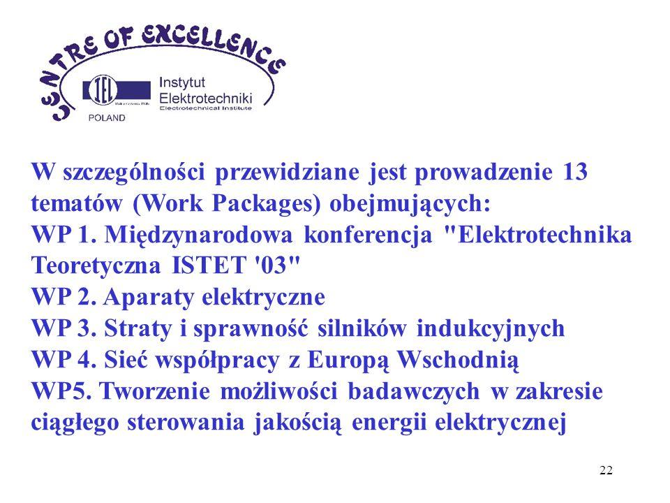 W szczególności przewidziane jest prowadzenie 13 tematów (Work Packages) obejmujących: