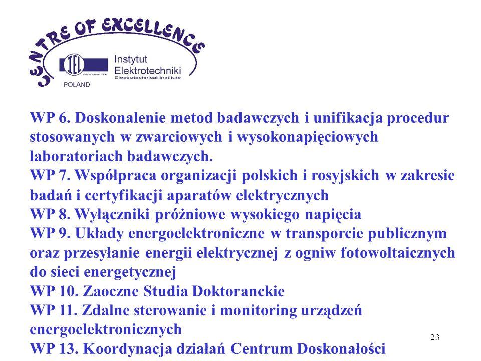 WP 6. Doskonalenie metod badawczych i unifikacja procedur stosowanych w zwarciowych i wysokonapięciowych laboratoriach badawczych.