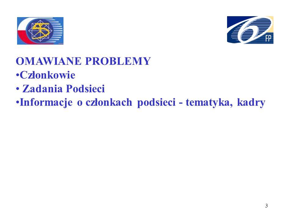 OMAWIANE PROBLEMY Członkowie Zadania Podsieci Informacje o członkach podsieci - tematyka, kadry