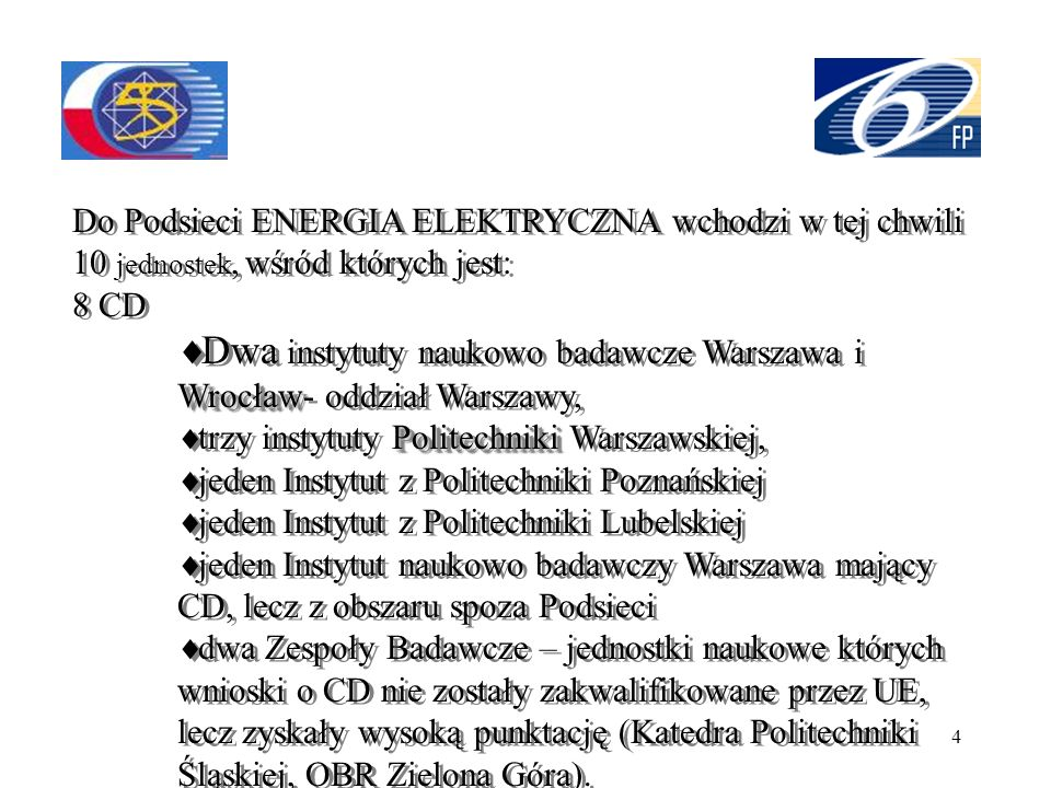 Dwa instytuty naukowo badawcze Warszawa i Wrocław- oddział Warszawy,