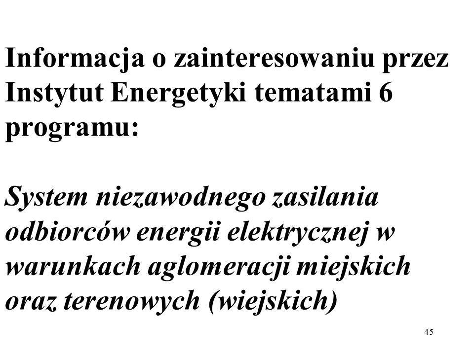 Informacja o zainteresowaniu przez Instytut Energetyki tematami 6 programu: System niezawodnego zasilania odbiorców energii elektrycznej w warunkach aglomeracji miejskich oraz terenowych (wiejskich)