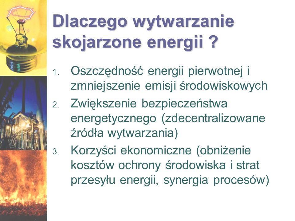 Dlaczego wytwarzanie skojarzone energii