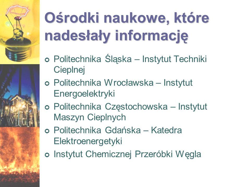 Ośrodki naukowe, które nadesłały informację
