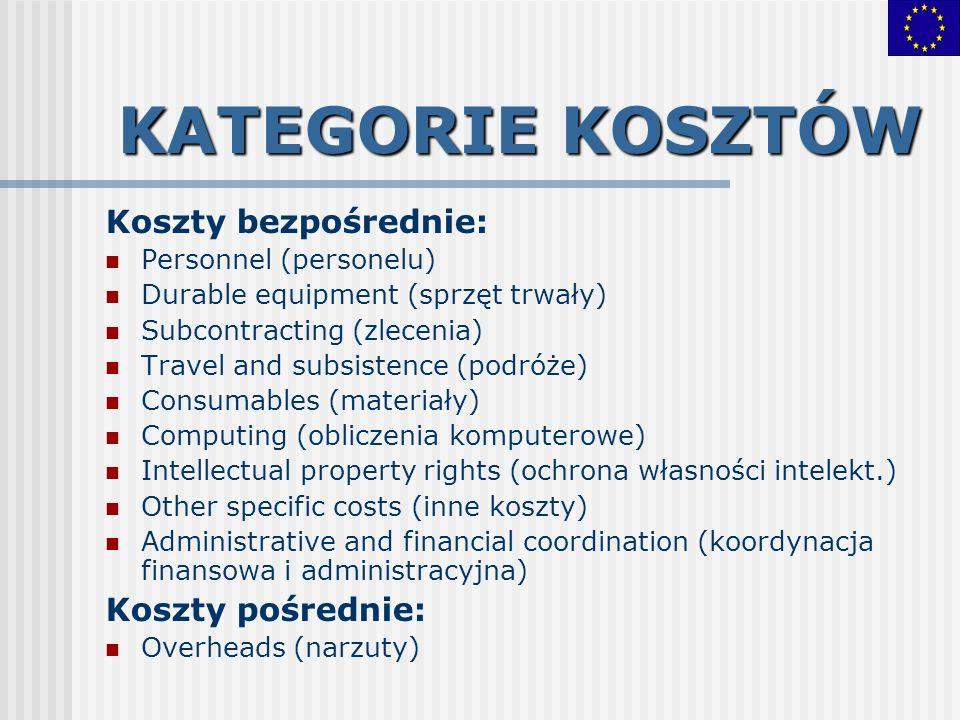 KATEGORIE KOSZTÓW Koszty bezpośrednie: Koszty pośrednie: