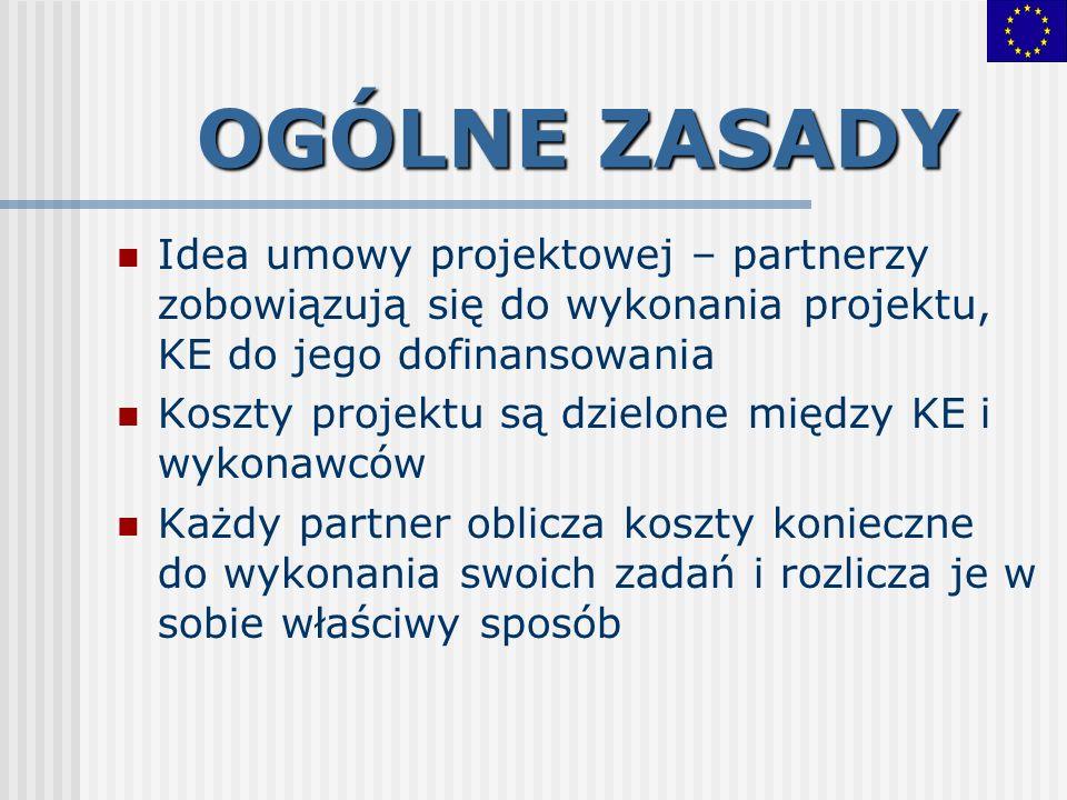 OGÓLNE ZASADY Idea umowy projektowej – partnerzy zobowiązują się do wykonania projektu, KE do jego dofinansowania.