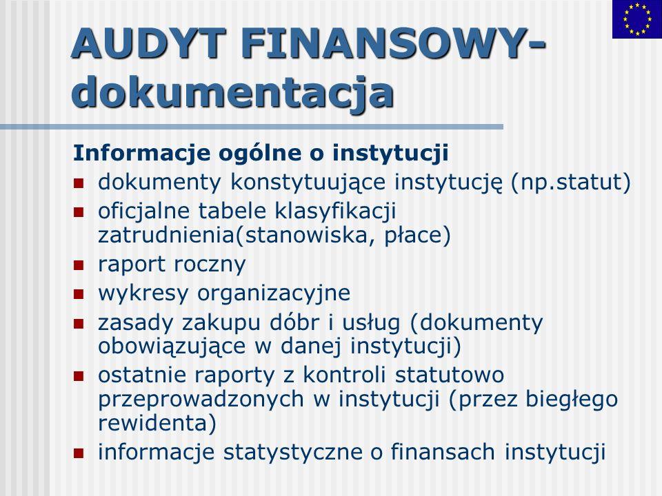 AUDYT FINANSOWY-dokumentacja