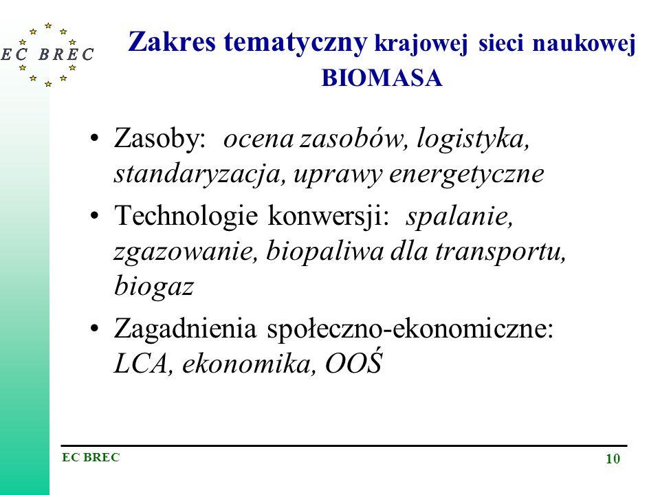 Zakres tematyczny krajowej sieci naukowej BIOMASA