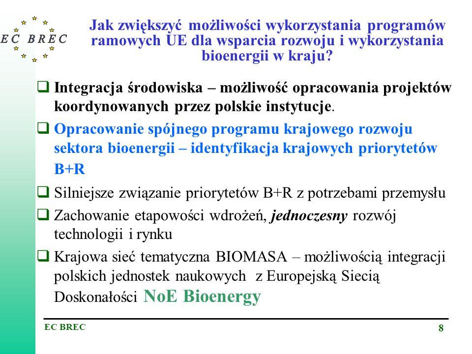 Jak zwiększyć możliwości wykorzystania programów ramowych UE dla wsparcia rozwoju i wykorzystania bioenergii w kraju