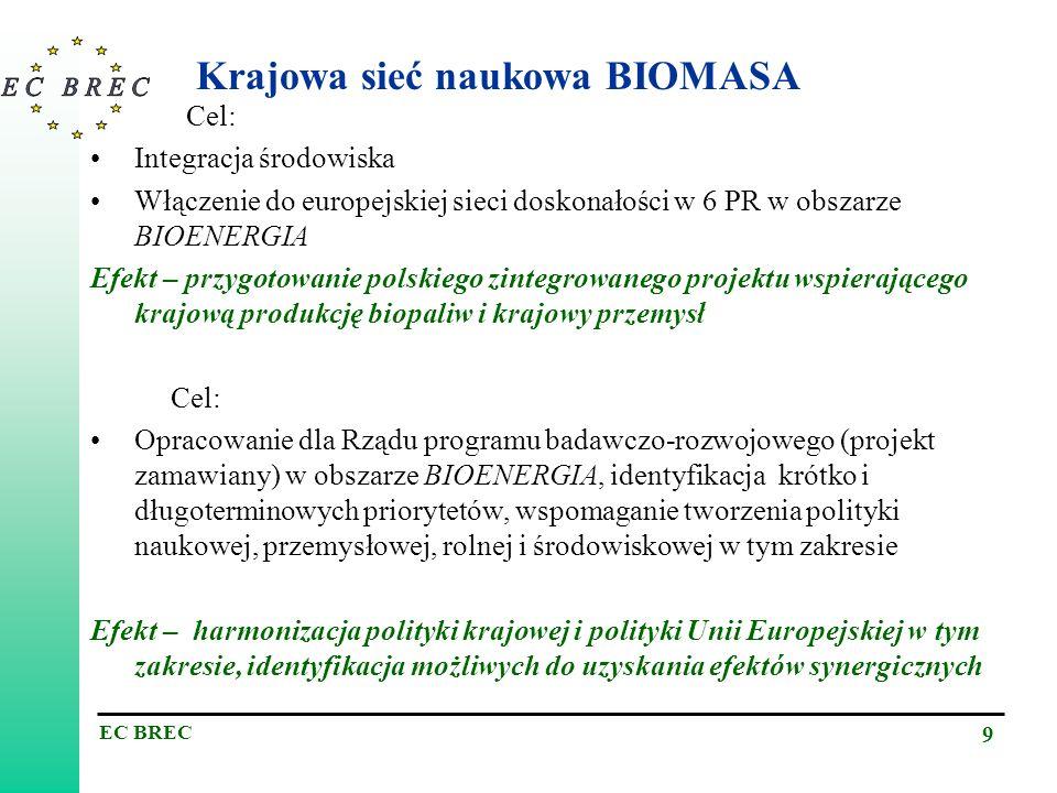 Krajowa sieć naukowa BIOMASA