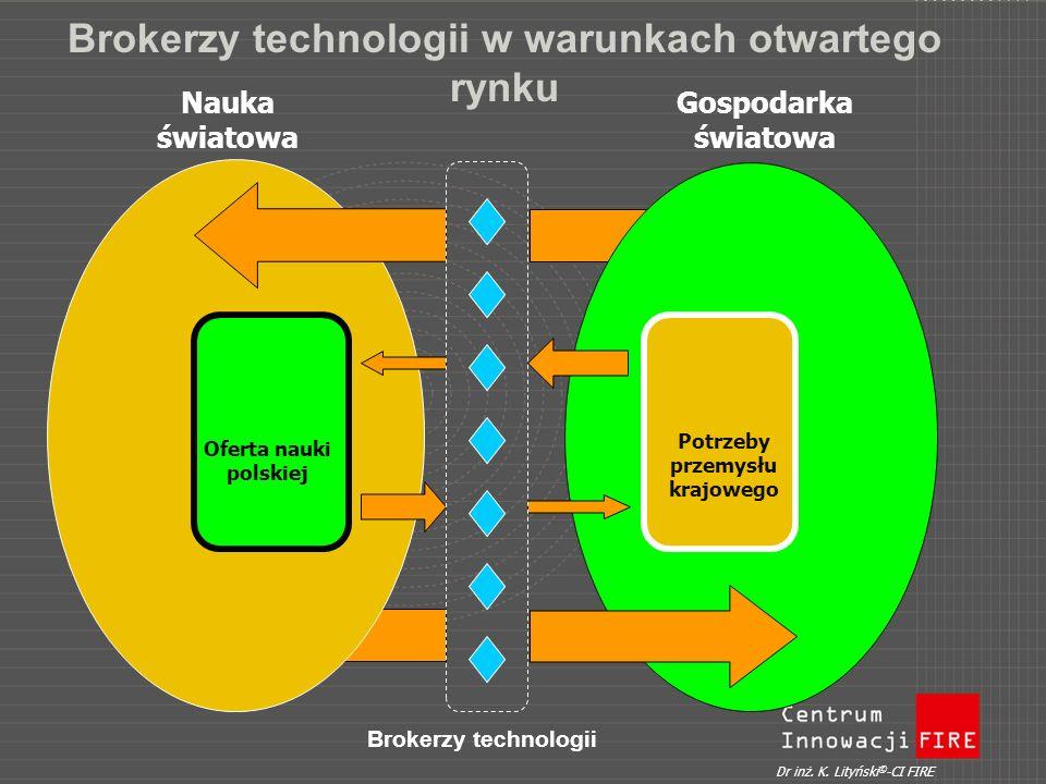 Brokerzy technologii w warunkach otwartego rynku
