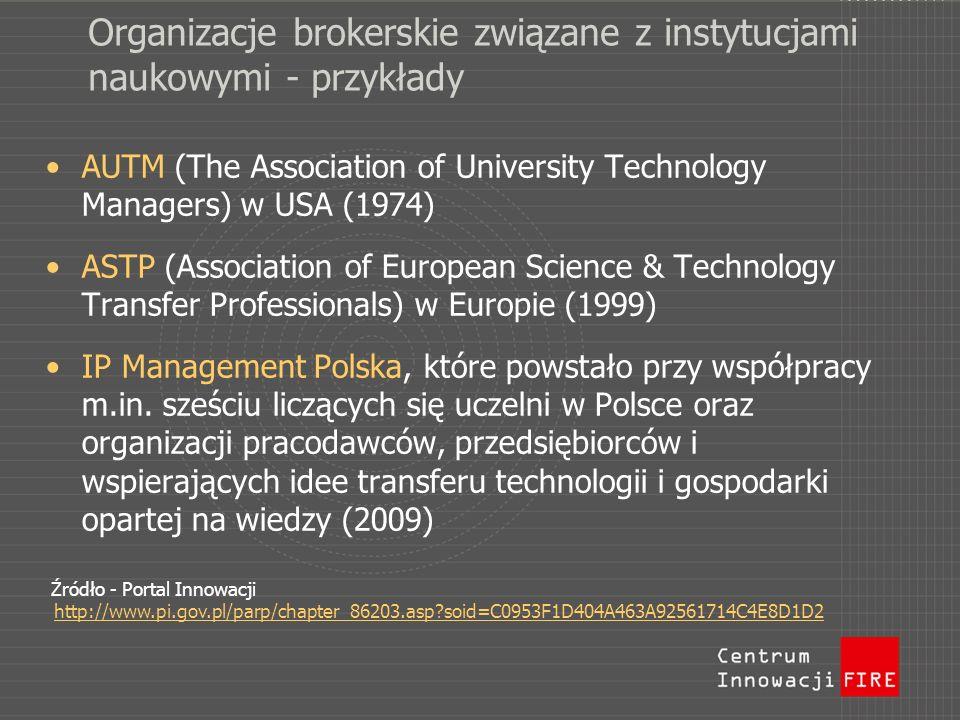 Organizacje brokerskie związane z instytucjami naukowymi - przykłady