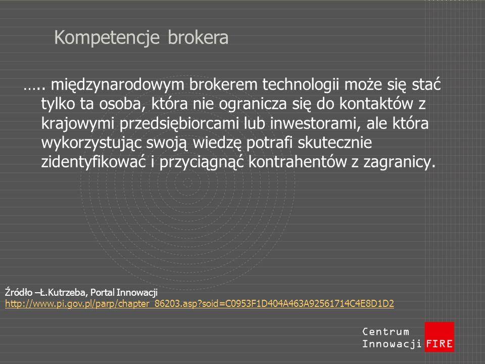 Kompetencje brokera