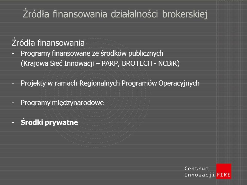 Źródła finansowania działalności brokerskiej