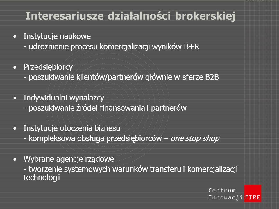 Interesariusze działalności brokerskiej