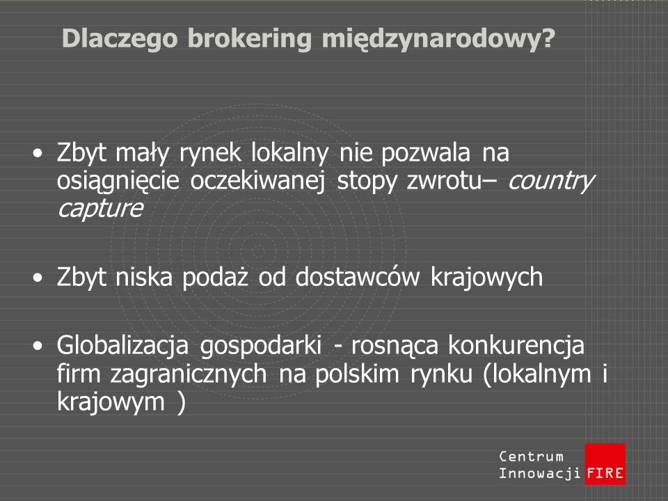 Dlaczego brokering międzynarodowy