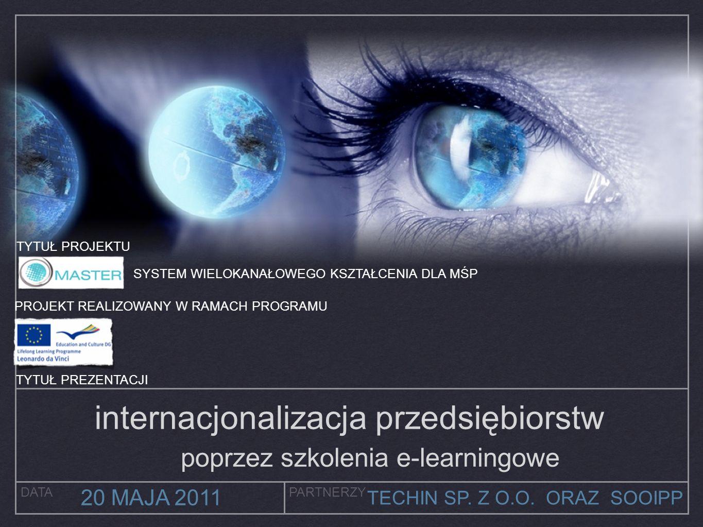 internacjonalizacja przedsiębiorstw