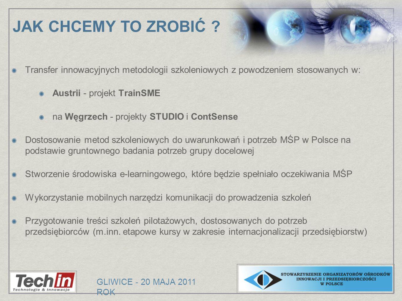 JAK CHCEMY TO ZROBIĆ Transfer innowacyjnych metodologii szkoleniowych z powodzeniem stosowanych w: