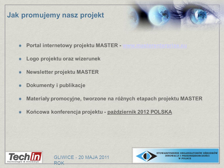 Jak promujemy nasz projekt