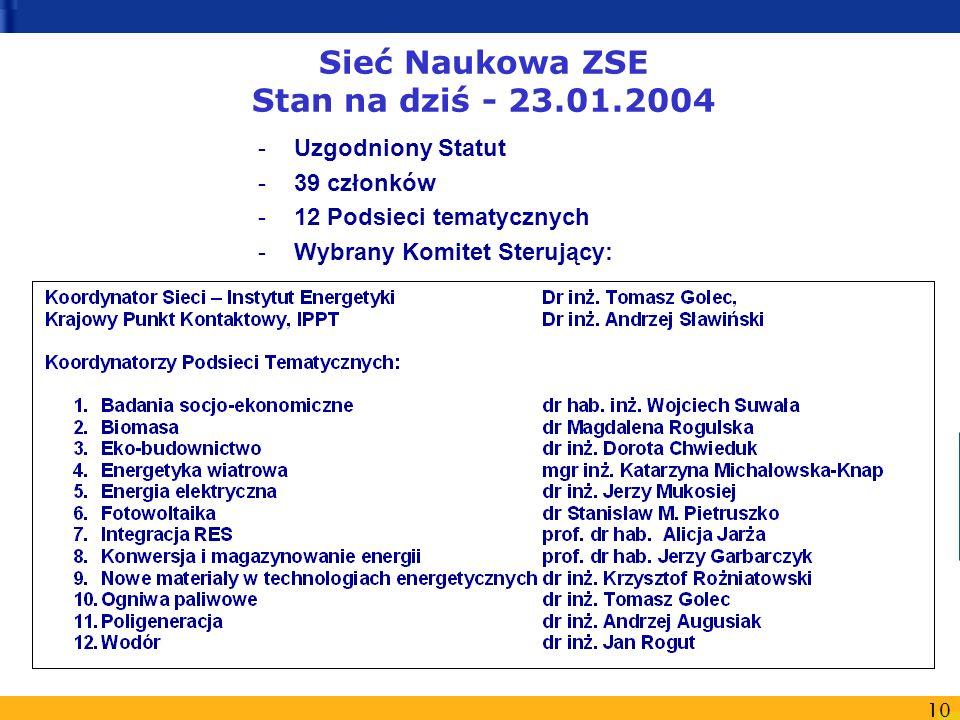 Sieć Naukowa ZSE Stan na dziś - 23.01.2004