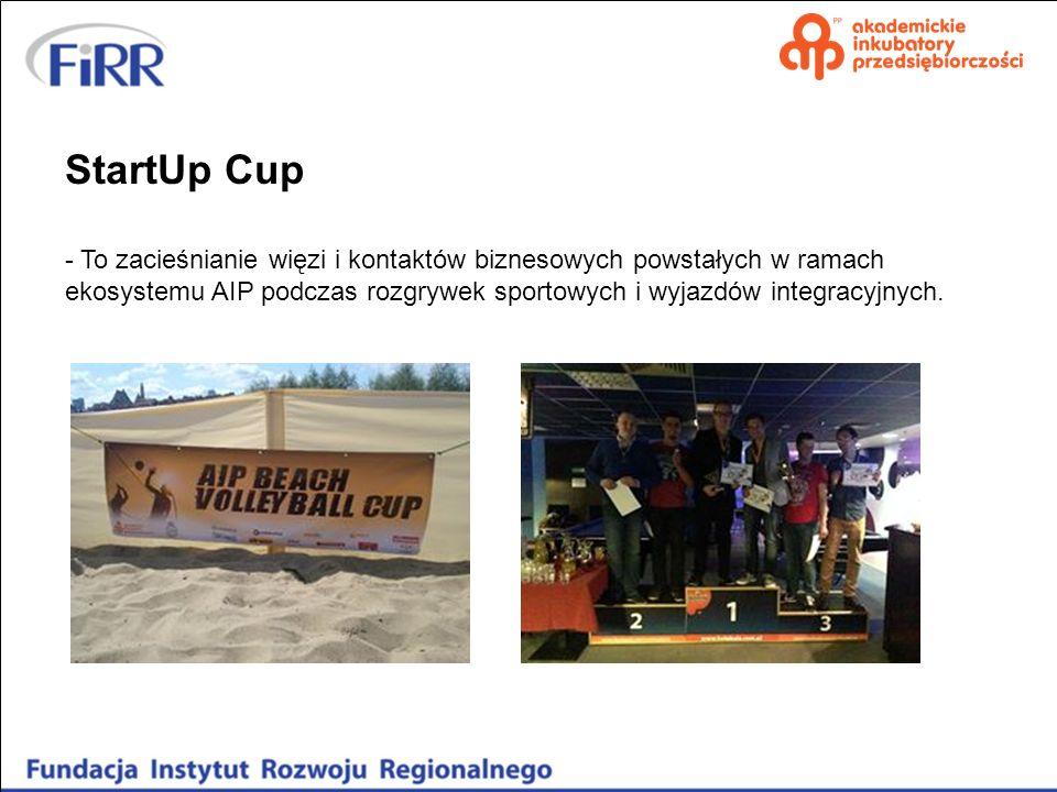 StartUp Cup To zacieśnianie więzi i kontaktów biznesowych powstałych w ramach ekosystemu AIP podczas rozgrywek sportowych i wyjazdów integracyjnych.