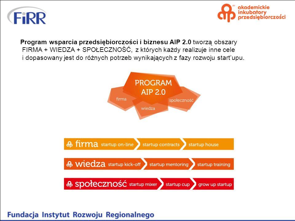 Program wsparcia przedsiębiorczości i biznesu AIP 2.0 tworzą obszary
