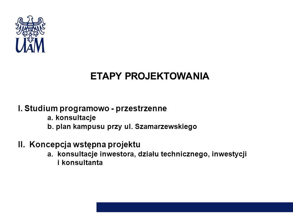 ETAPY PROJEKTOWANIA I. Studium programowo - przestrzenne