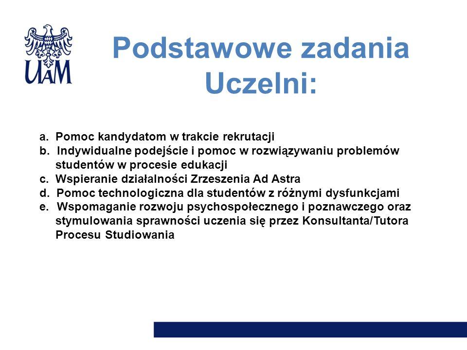 Podstawowe zadania Uczelni: