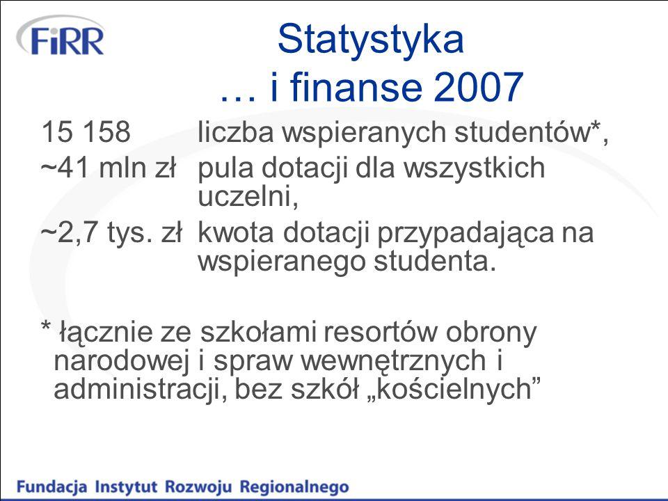 Statystyka … i finanse 2007 15 158 liczba wspieranych studentów*,