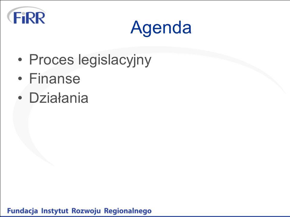 Agenda Proces legislacyjny Finanse Działania