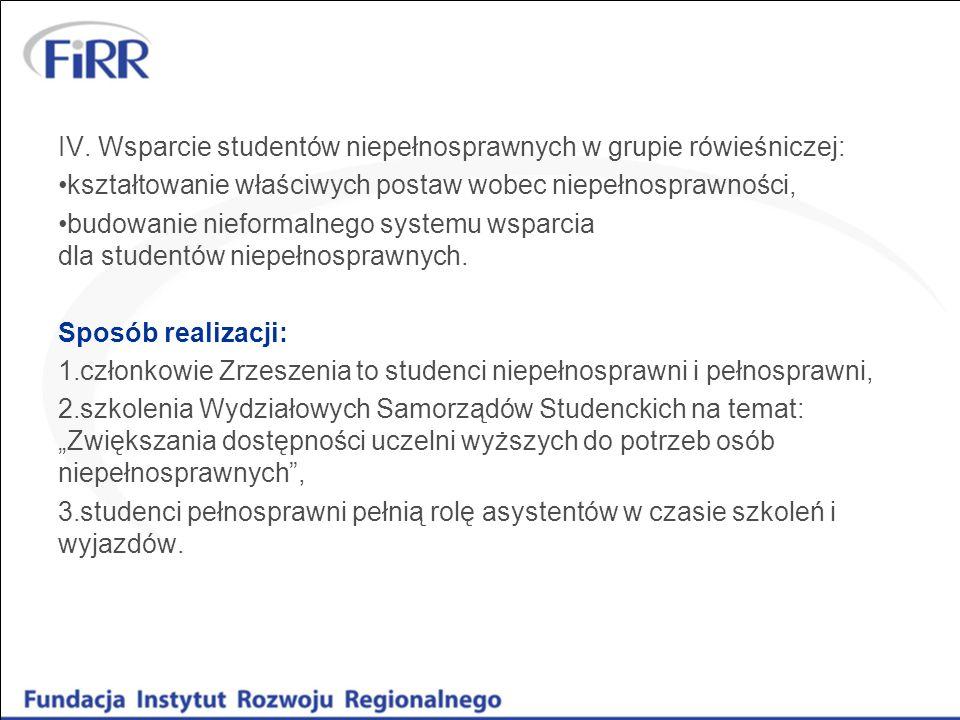 IV. Wsparcie studentów niepełnosprawnych w grupie rówieśniczej: