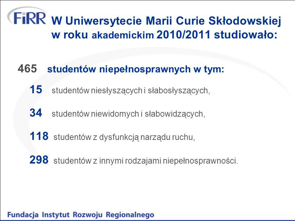W Uniwersytecie Marii Curie Skłodowskiej w roku akademickim 2010/2011 studiowało: