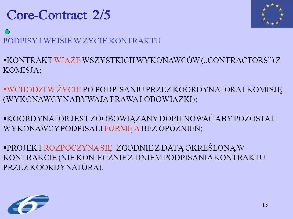 Core-Contract 2/5 PODPISY I WEJŚIE W ŻYCIE KONTRAKTU
