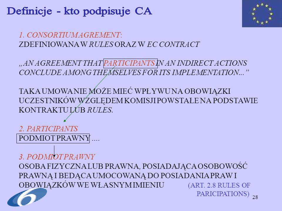 Definicje - kto podpisuje CA