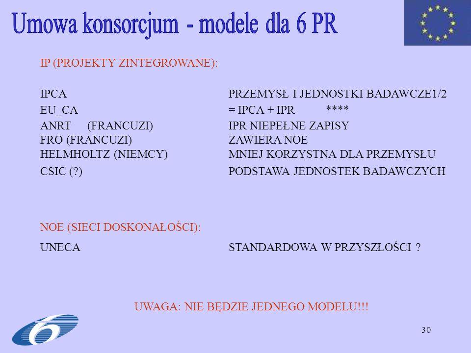 Umowa konsorcjum - modele dla 6 PR